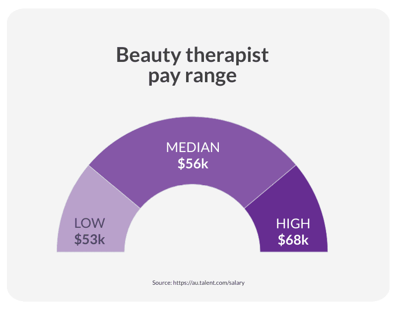 Beauty-Therapy_Salary